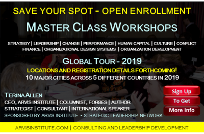 Strategic Leadership Master Class Workshops